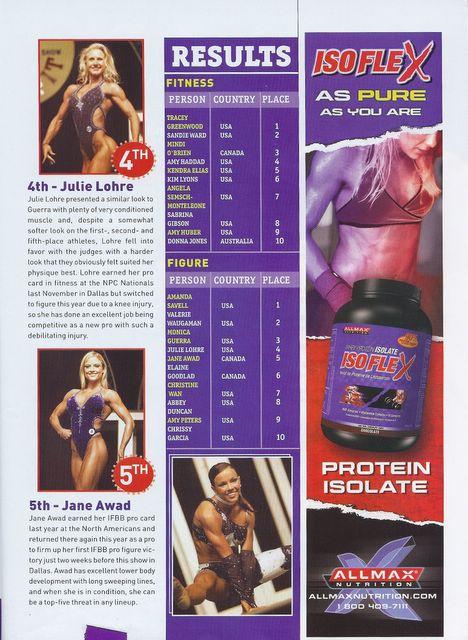 Oxygen Magazine IFBB Europa Pro