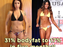 Amy Lost 14% Bodyfat in 5 Months despite Gluten & Soy Allergies