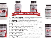 Best Selling Supplements of 2014